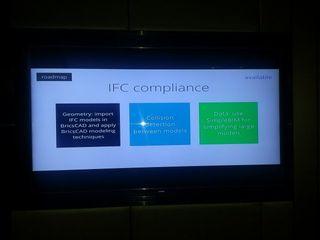Ifc_leverage