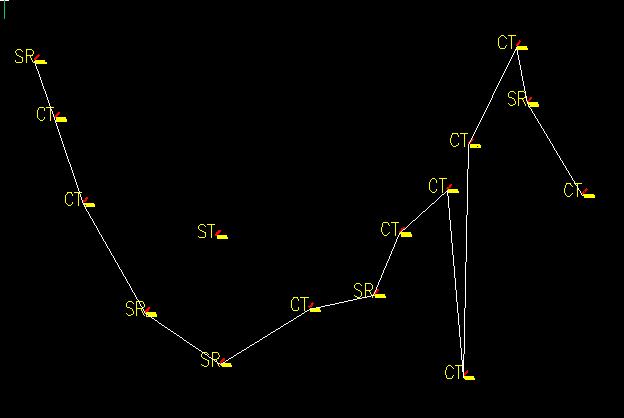 Connectblocks_x_sorted