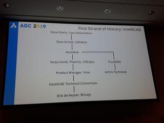 02_history_ralph
